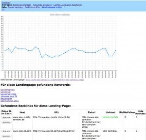 Mein SEO-Campixx 2012 Beitrag: Vorstellung eines selbst gehosteten Reporting- und Monitoring-Tools